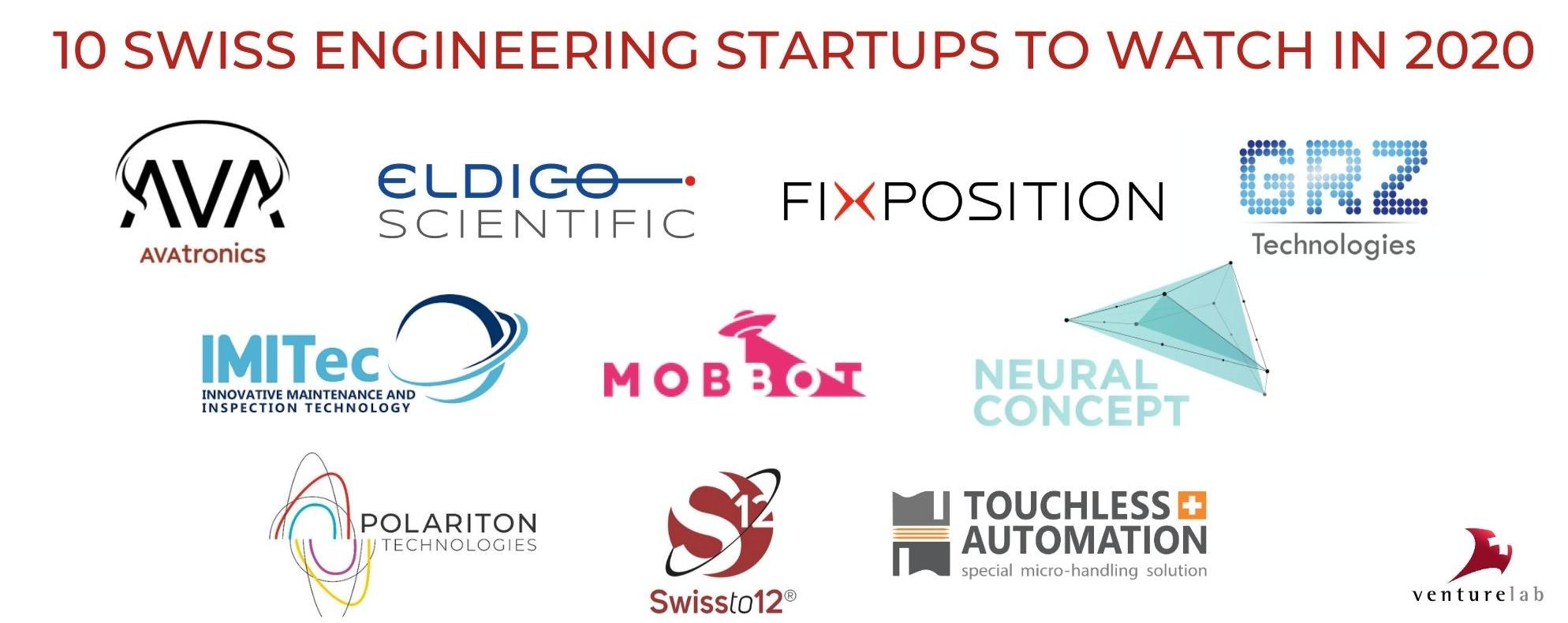 10 Swiss Engineering Startups to Watch in 2020
