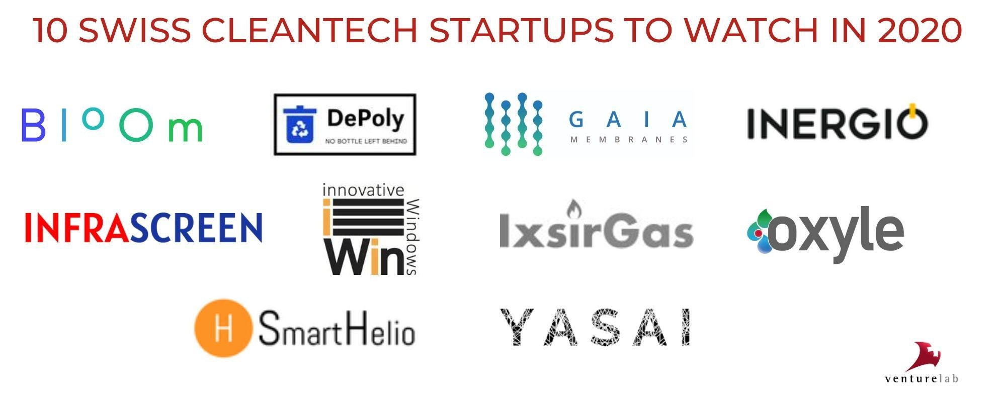 10 promising Swiss cleantech startups to watch in 2020