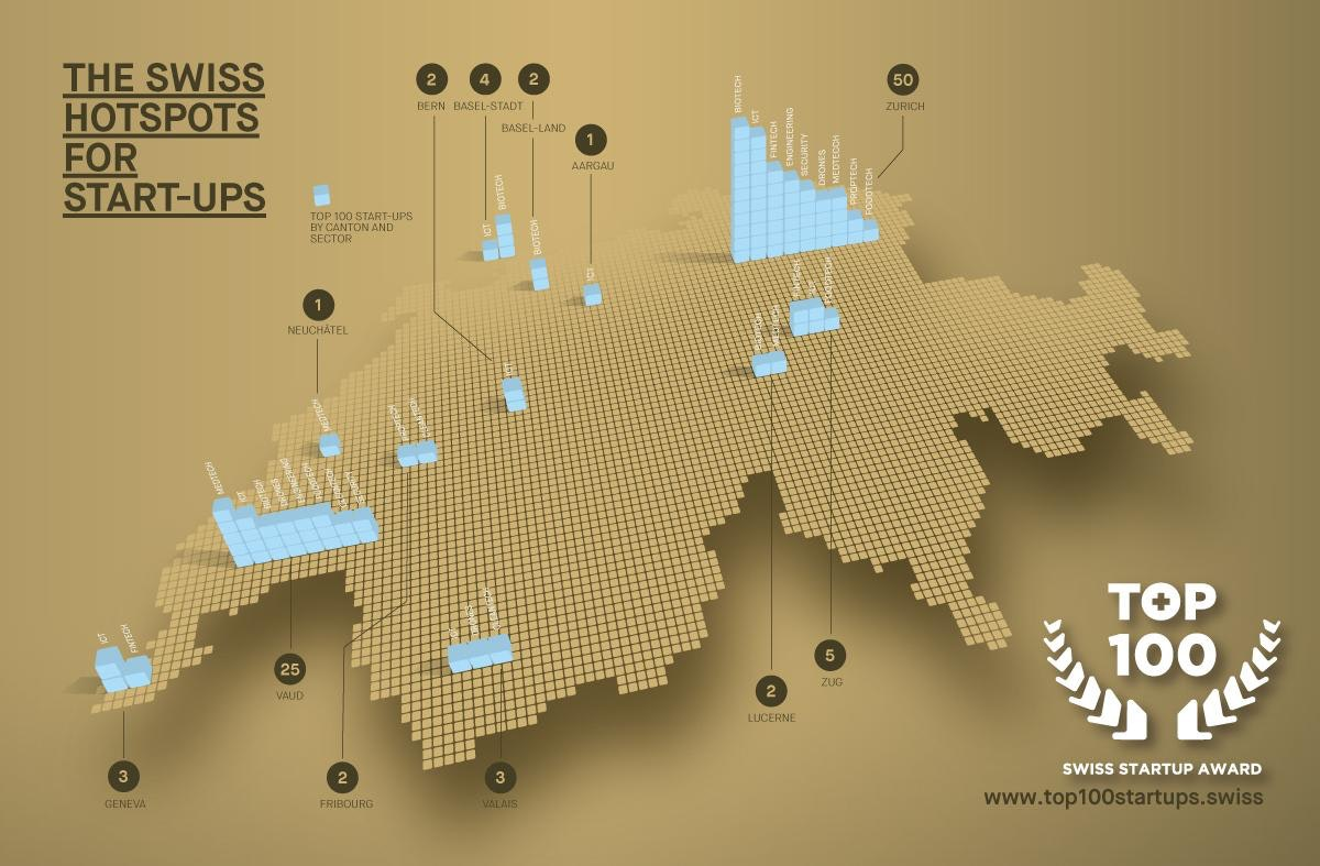 Innovation locations 2020: The Swiss hot spots for startups
