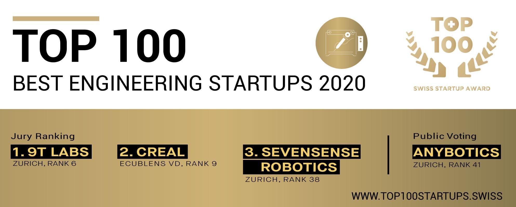 Switzerland's TOP engineering startups 2020