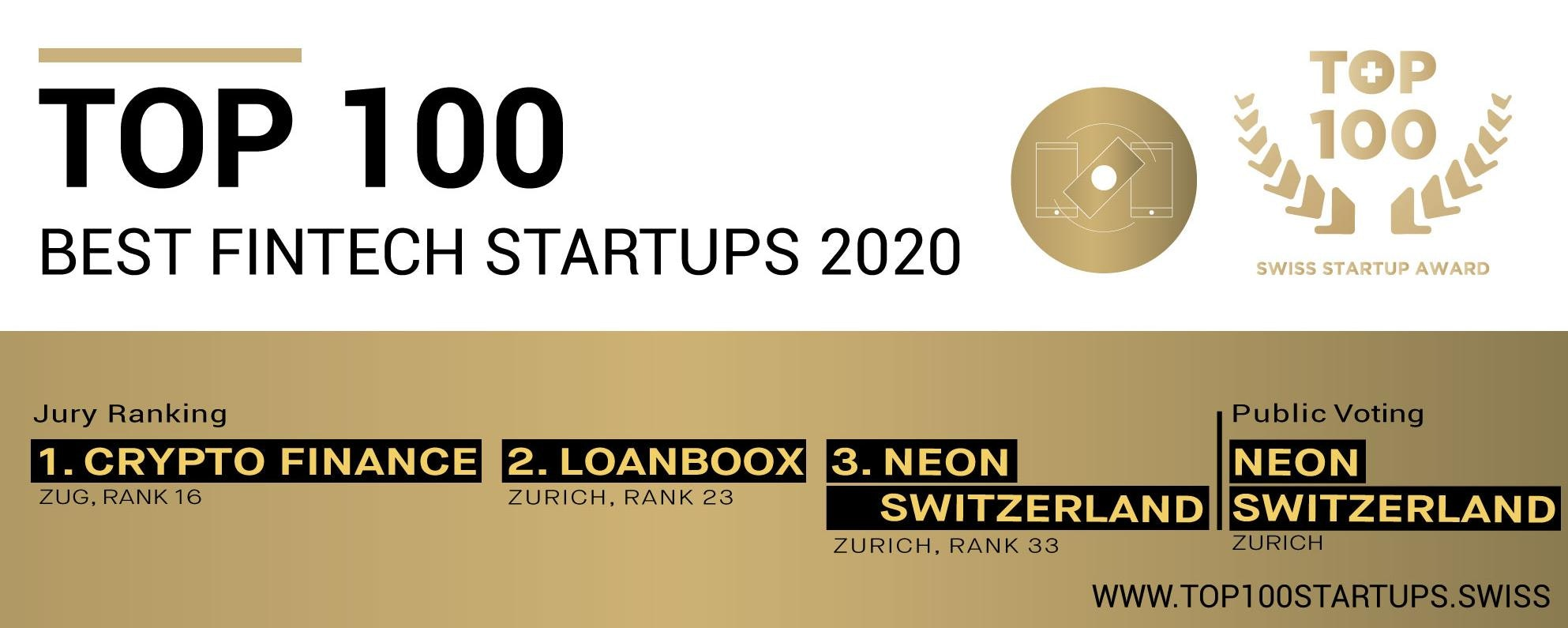 Switzerland's TOP fintech startups 2020