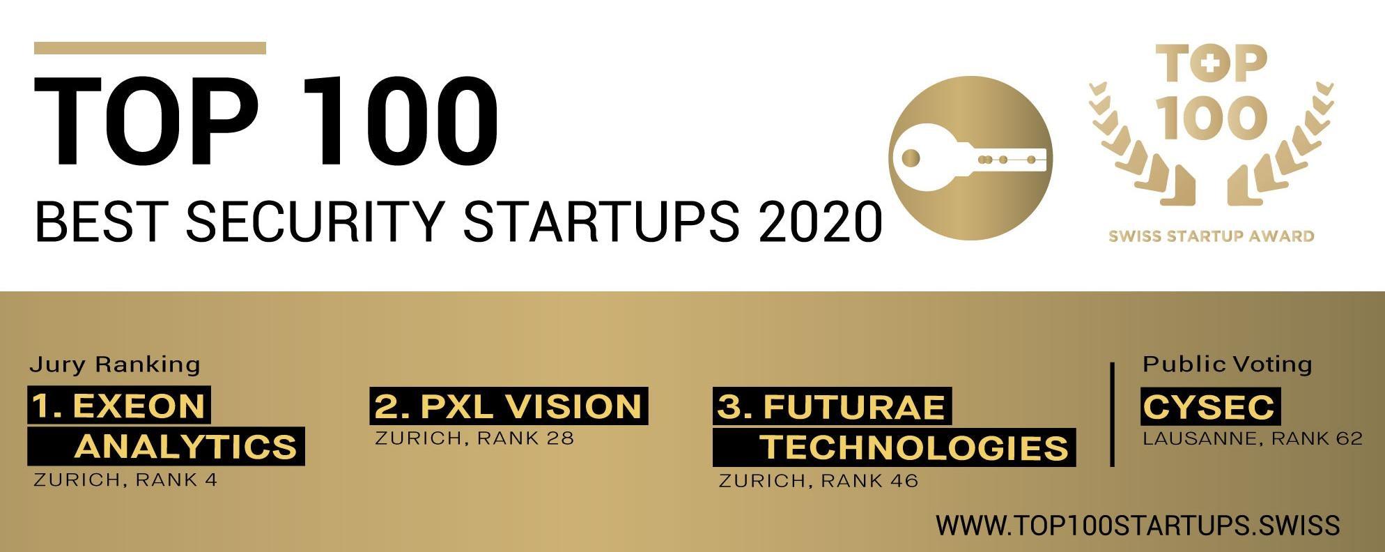 Switzerland's TOP security startups 2020