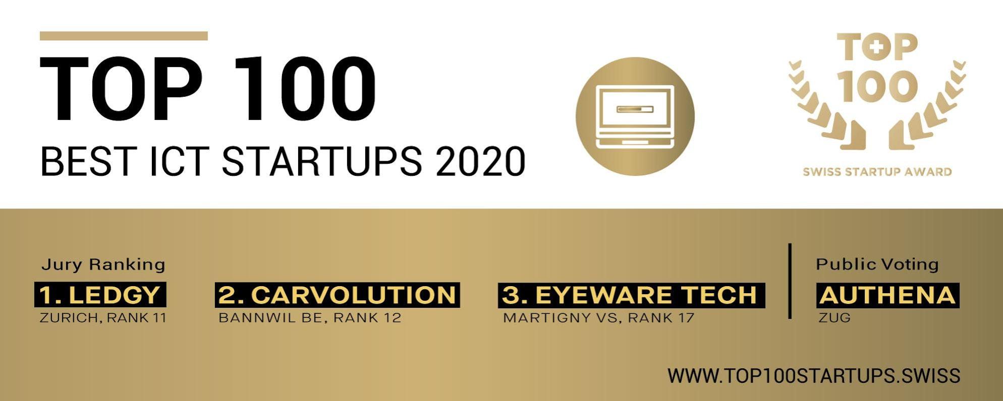 Switzerland's TOP ICT startups 2020