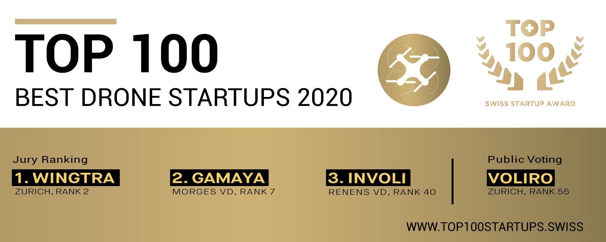 Switzerland's TOP drone startups 2020